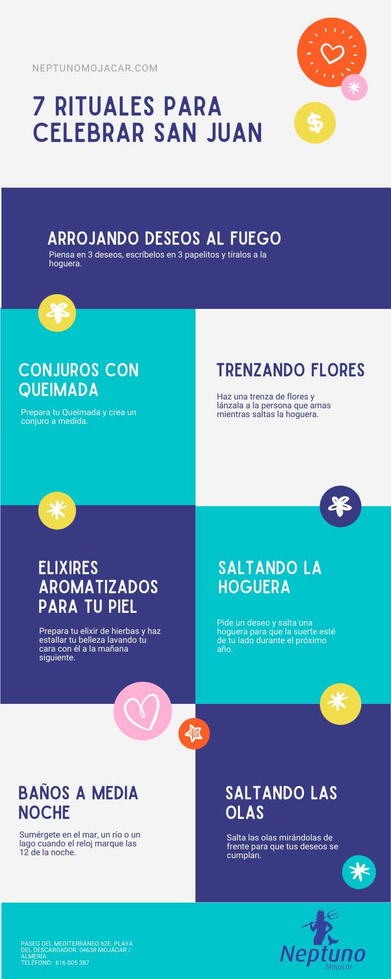 7 RITUALES PARA CELEBRAR San Juan